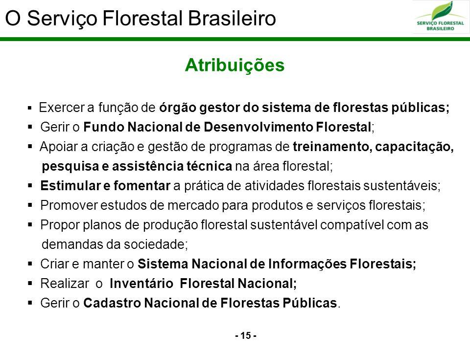 - 15 - O Serviço Florestal Brasileiro - 15 - Exercer a função de órgão gestor do sistema de florestas públicas; Gerir o Fundo Nacional de Desenvolvime