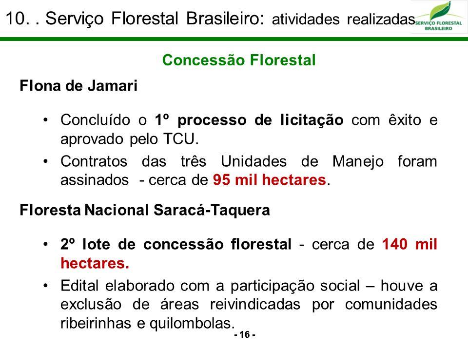- 16 - 10.. Serviço Florestal Brasileiro: atividades realizadas Flona de Jamari Concluído o 1º processo de licitação com êxito e aprovado pelo TCU. Co