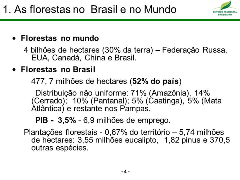 - 4 - 1. As florestas no Brasil e no Mundo - 4 - ia o Fundo Nacional de Desenvolvimento Florestal – FNDF Florestas no mundo 4 bilhões de hectares (30%
