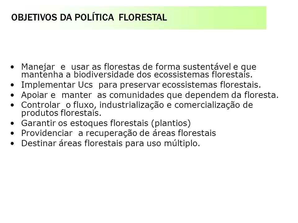 OBJETIVOS DA POLÍTICA FLORESTAL Serviço Florestal Brasileiro na estrutura do MMA o Fundo Nacional de Desenvolvimento Florestal - FNDF Manejar e usar a
