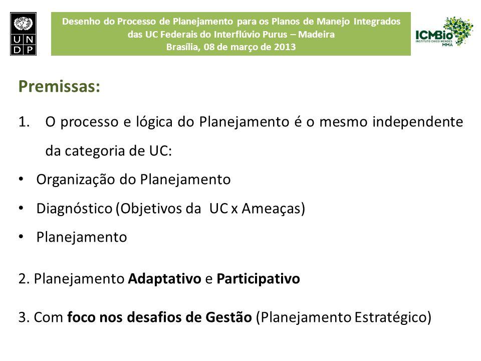 Desenho do Processo de Planejamento para os Planos de Manejo Integrados das UC Federais do Interflúvio Purus – Madeira Brasília, 08 de março de 2013 P