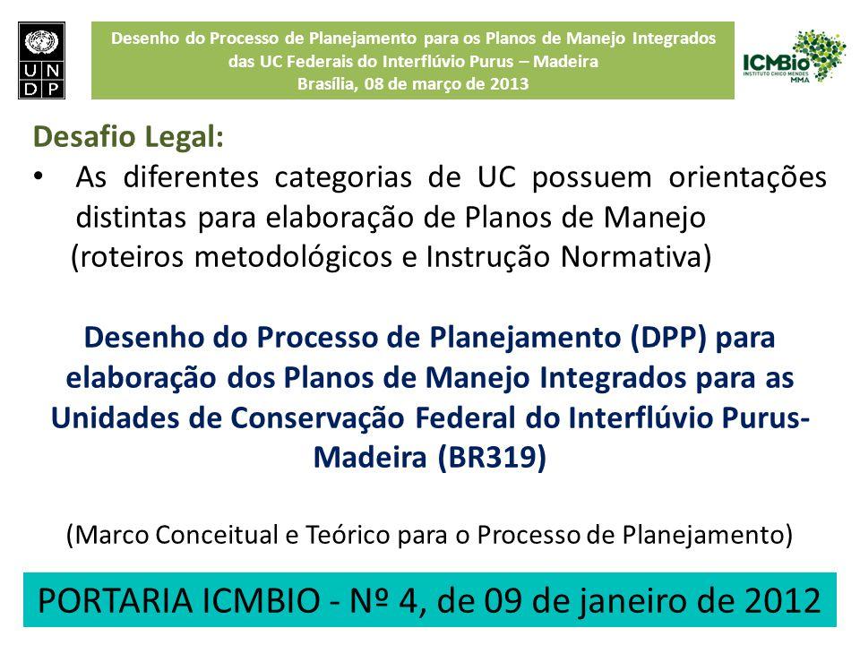 Desenho do Processo de Planejamento para os Planos de Manejo Integrados das UC Federais do Interflúvio Purus – Madeira Brasília, 08 de março de 2013 D