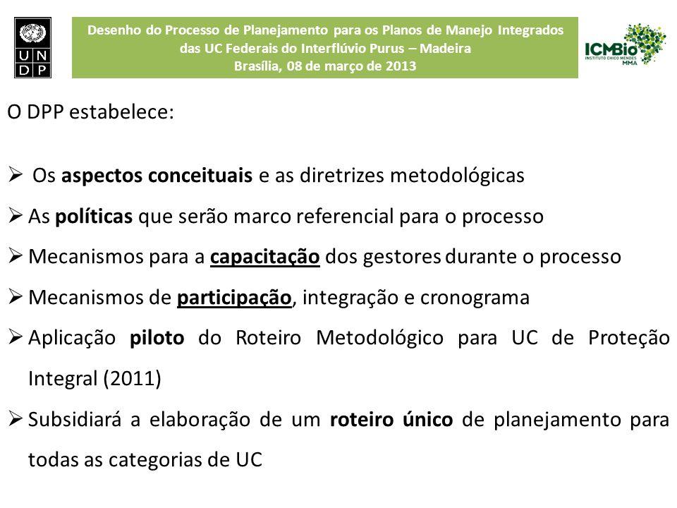 Desenho do Processo de Planejamento para os Planos de Manejo Integrados das UC Federais do Interflúvio Purus – Madeira Brasília, 08 de março de 2013 O