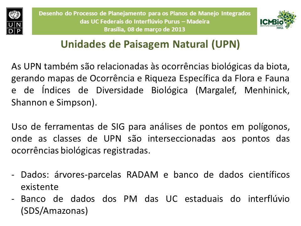 Desenho do Processo de Planejamento para os Planos de Manejo Integrados das UC Federais do Interflúvio Purus – Madeira Brasília, 08 de março de 2013 U