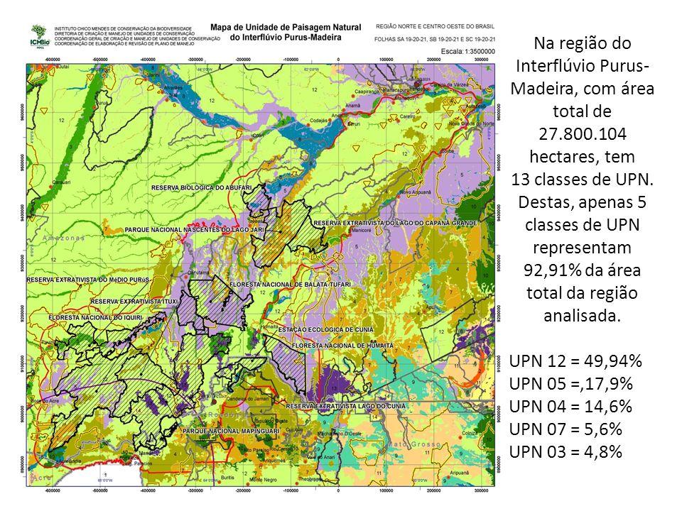 Na região do Interflúvio Purus- Madeira, com área total de 27.800.104 hectares, tem 13 classes de UPN. Destas, apenas 5 classes de UPN representam 92,