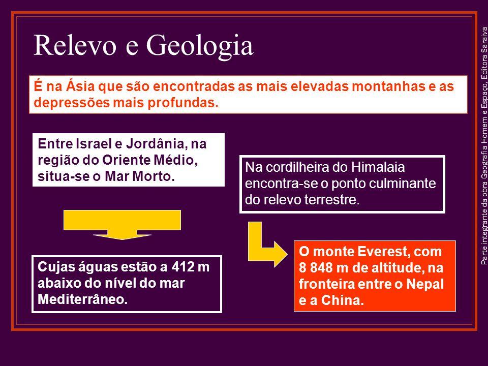 Parte integrante da obra Geografia Homem e Espaço, Editora Saraiva Relevo e Geologia Entre Israel e Jordânia, na região do Oriente Médio, situa-se o Mar Morto.