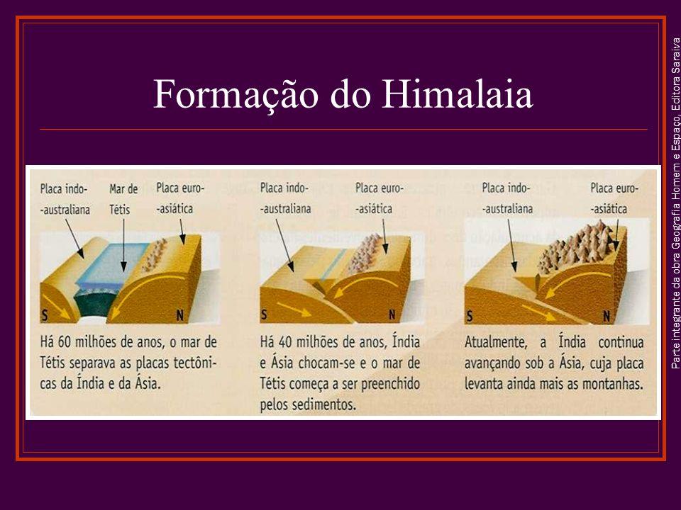 Parte integrante da obra Geografia Homem e Espaço, Editora Saraiva Formação do Himalaia