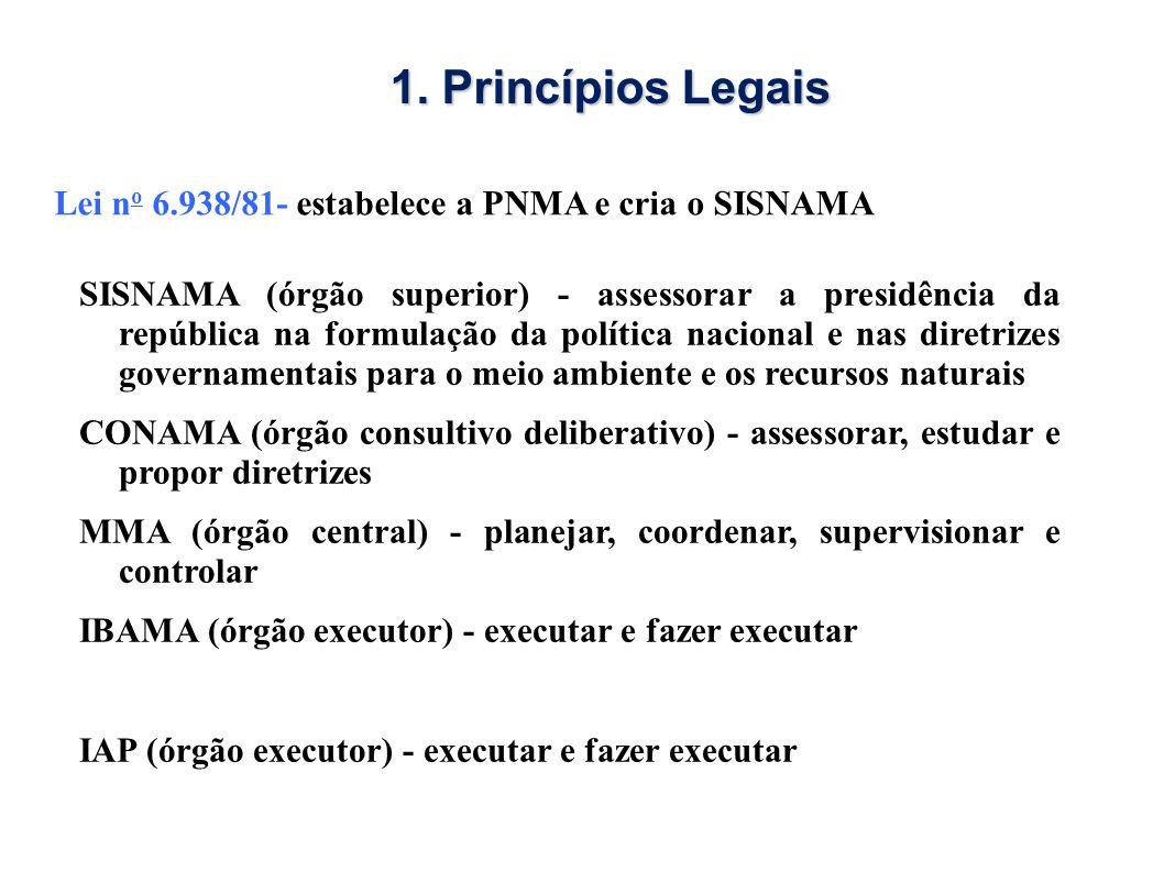 Lei n o 6.938/81- estabelece a PNMA e cria o SISNAMA 1. Princípios Legais SISNAMA (órgão superior) - assessorar a presidência da república na formulaç