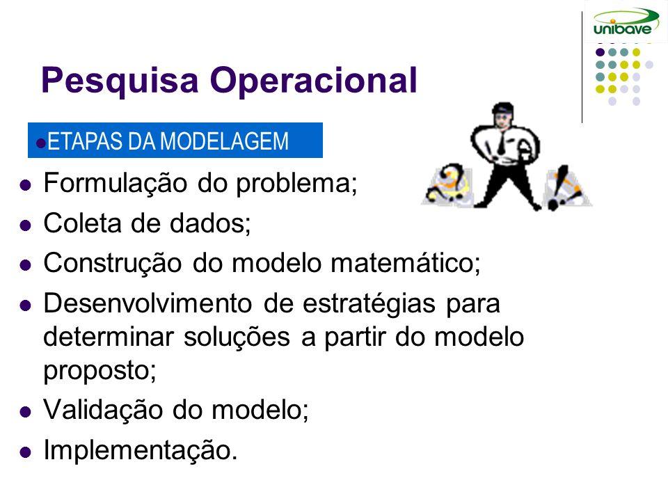 Pesquisa Operacional Formulação do problema; Coleta de dados; Construção do modelo matemático; Desenvolvimento de estratégias para determinar soluções