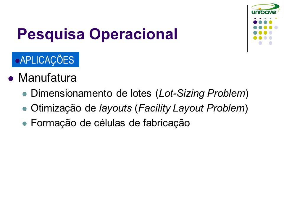 Pesquisa Operacional Manufatura Dimensionamento de lotes (Lot-Sizing Problem) Otimização de layouts (Facility Layout Problem) Formação de células de f
