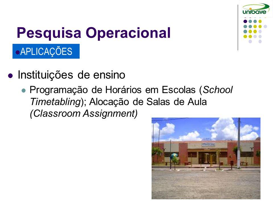 Pesquisa Operacional Instituições de ensino Programação de Horários em Escolas (School Timetabling); Alocação de Salas de Aula (Classroom Assignment)