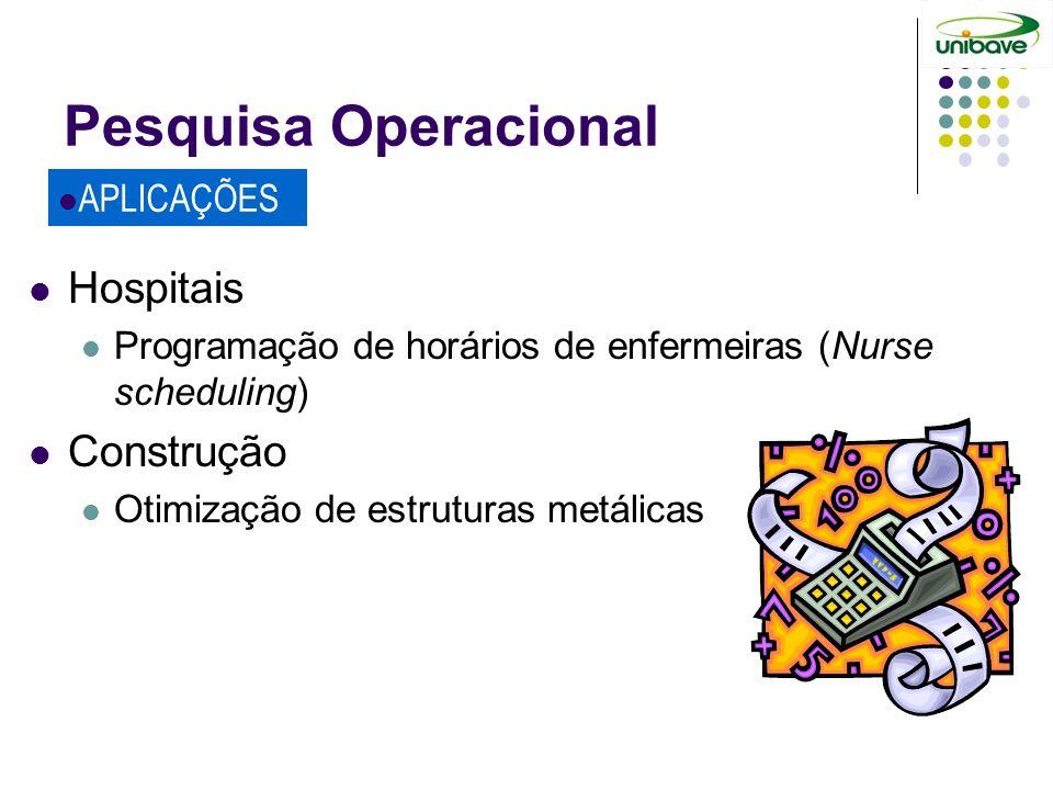 Pesquisa Operacional Hospitais Programação de horários de enfermeiras (Nurse scheduling) Construção Otimização de estruturas metálicas APLICAÇÕES