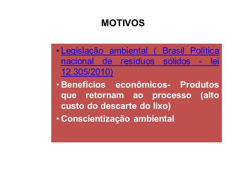 MOTIVOS Legislação ambiental ( Brasil Política nacional de resíduos sólidos - lei 12.305/2010)Legislação ambiental ( Brasil Política nacional de resíd