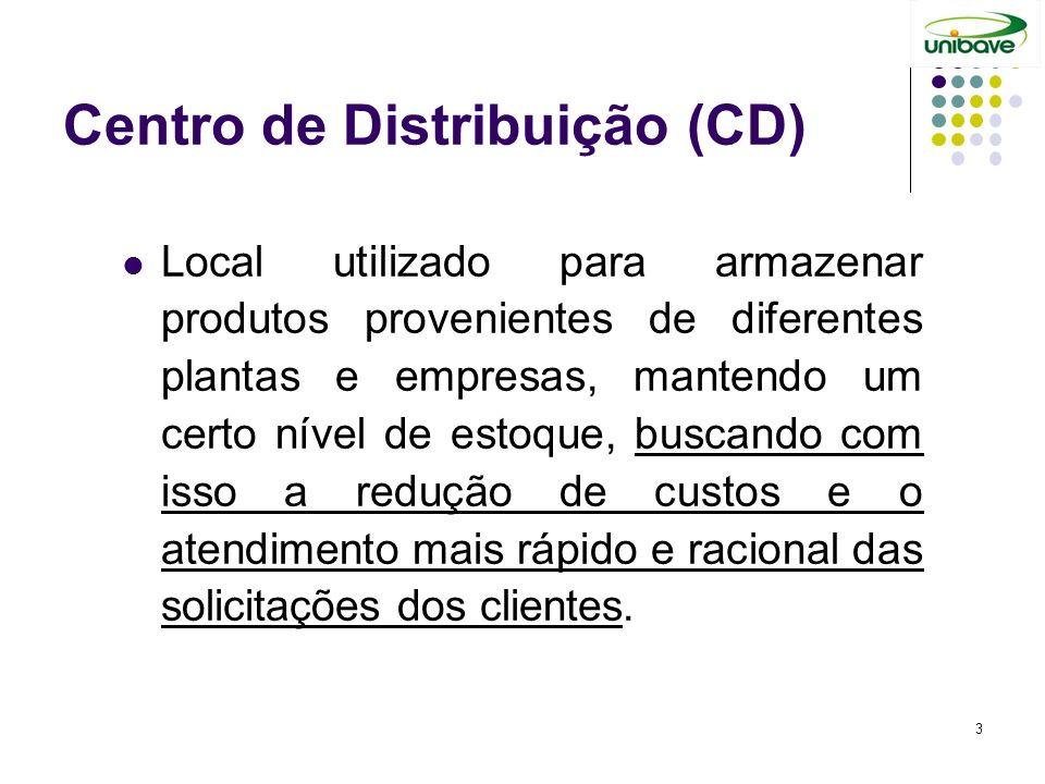 Centro de Distribuição (CD) Local utilizado para armazenar produtos provenientes de diferentes plantas e empresas, mantendo um certo nível de estoque,