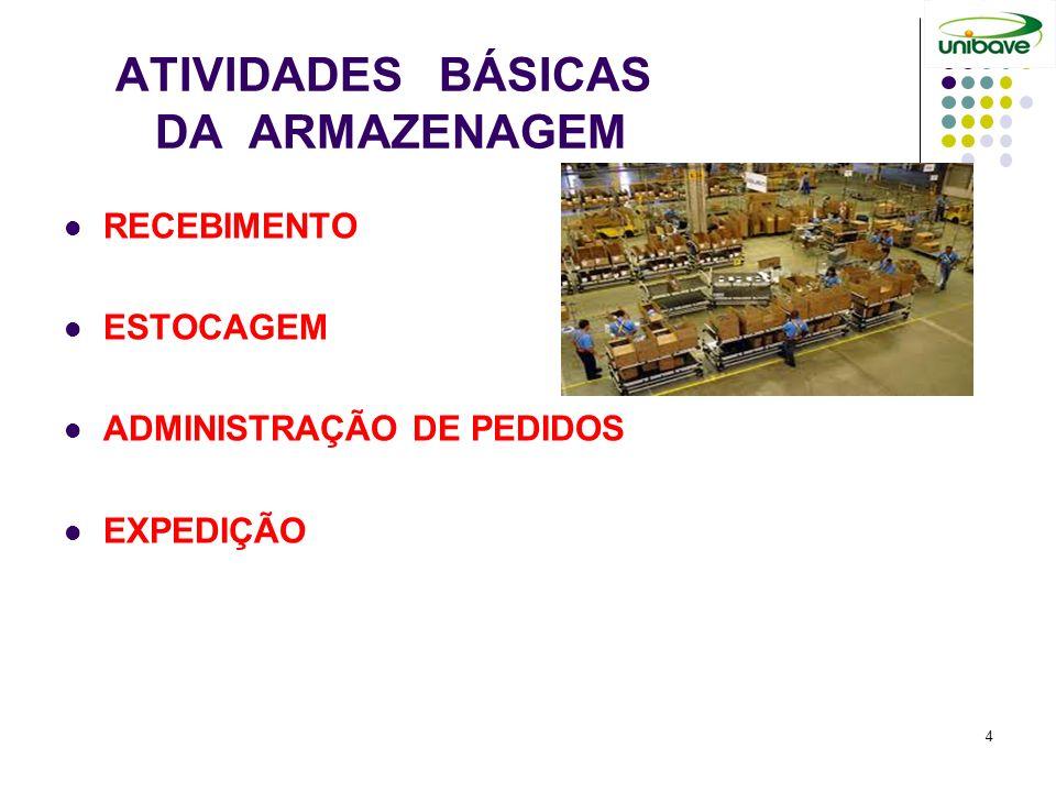 ATIVIDADES BÁSICAS DA ARMAZENAGEM RECEBIMENTO ESTOCAGEM ADMINISTRAÇÃO DE PEDIDOS EXPEDIÇÃO 4