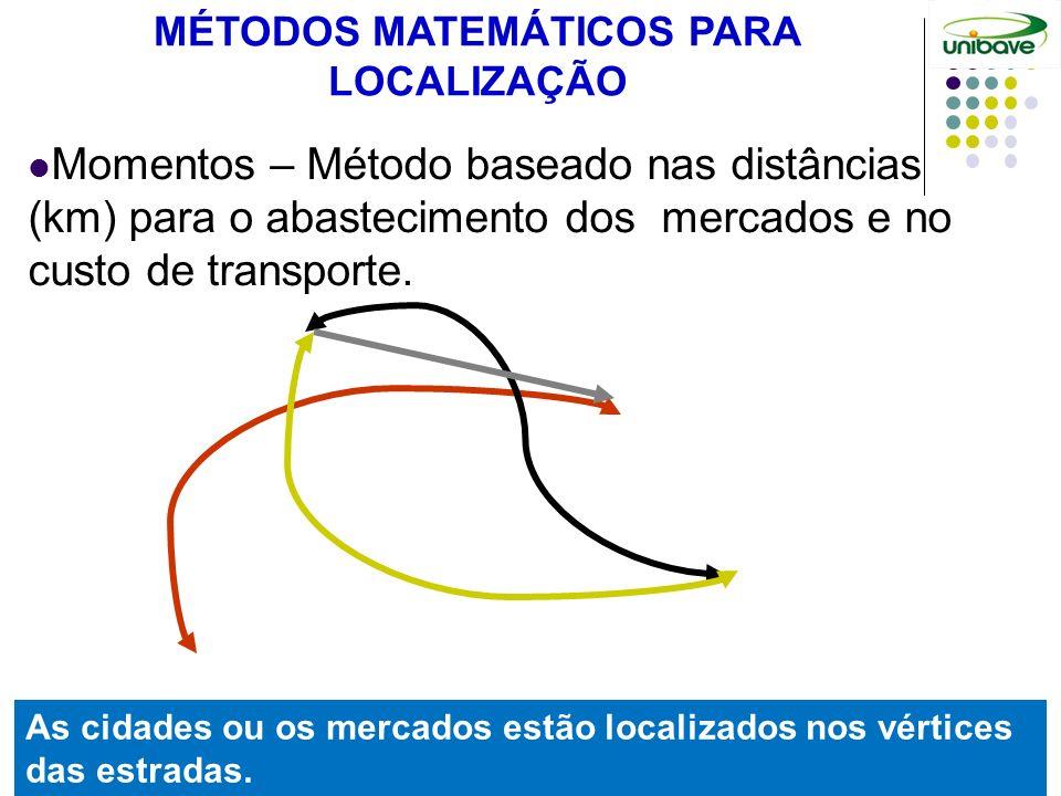 MÉTODOS MATEMÁTICOS PARA LOCALIZAÇÃO As cidades ou os mercados estão localizados nos vértices das estradas. Momentos – Método baseado nas distâncias (