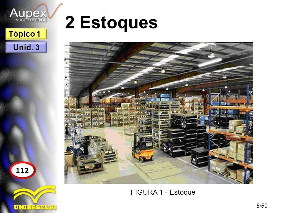 2 Estoques 5/50 112 Tópico 1 Unid. 3 FIGURA 1 - Estoque