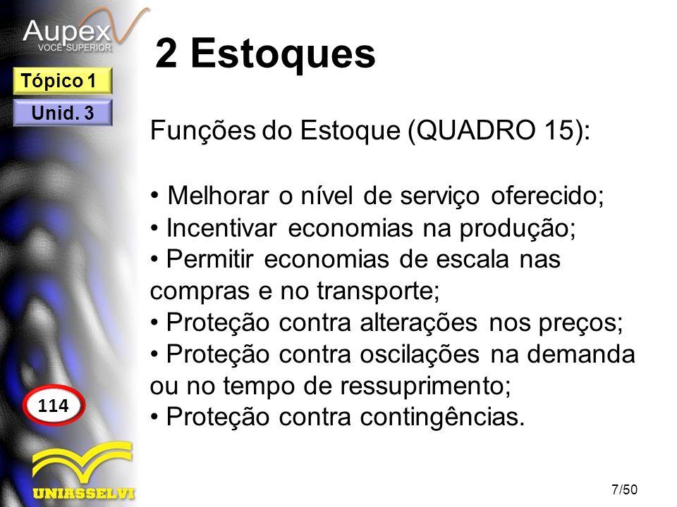 2 Estoques Funções do Estoque (QUADRO 15): Melhorar o nível de serviço oferecido; Incentivar economias na produção; Permitir economias de escala nas c