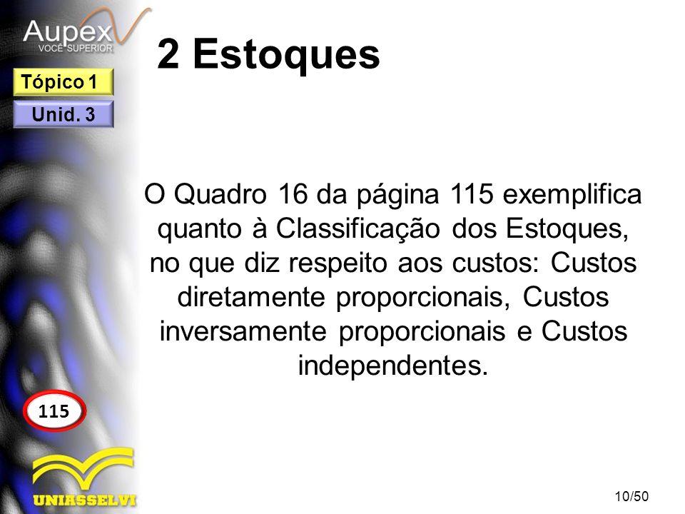 2 Estoques O Quadro 16 da página 115 exemplifica quanto à Classificação dos Estoques, no que diz respeito aos custos: Custos diretamente proporcionais