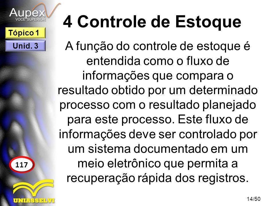 4 Controle de Estoque A função do controle de estoque é entendida como o fluxo de informações que compara o resultado obtido por um determinado proces