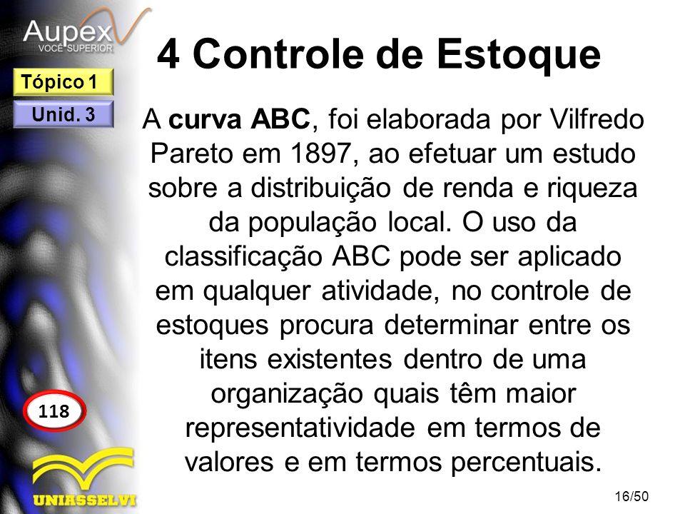 4 Controle de Estoque A curva ABC, foi elaborada por Vilfredo Pareto em 1897, ao efetuar um estudo sobre a distribuição de renda e riqueza da populaçã