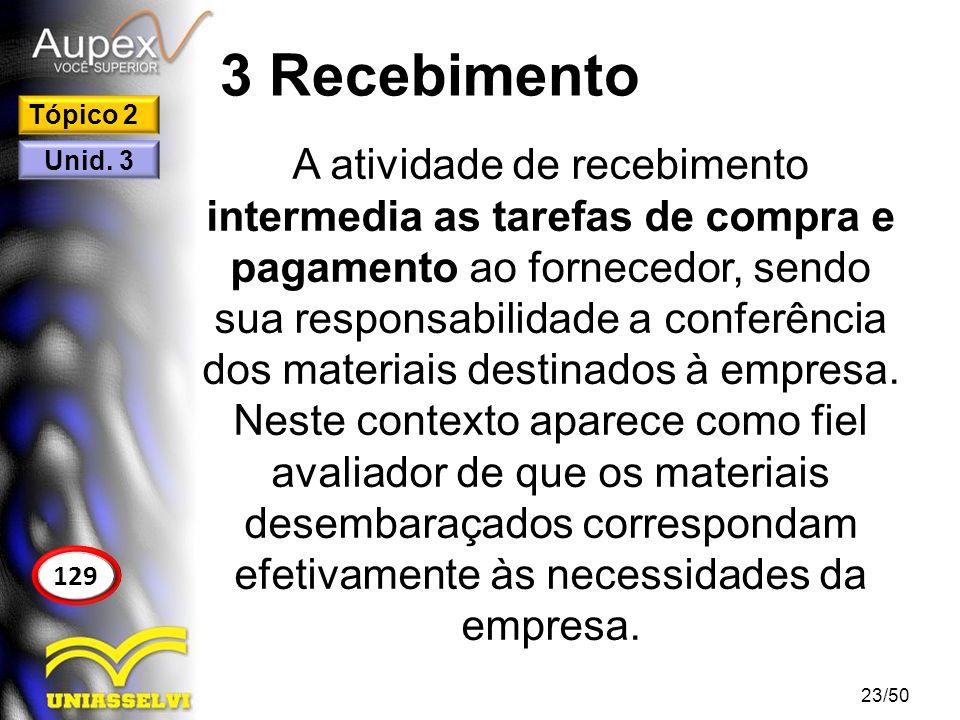 3 Recebimento A atividade de recebimento intermedia as tarefas de compra e pagamento ao fornecedor, sendo sua responsabilidade a conferência dos mater