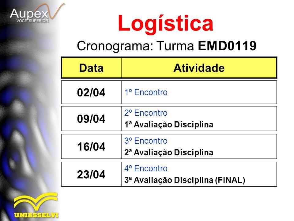 Cronograma: Turma EMD0119 Logística DataAtividade 09/04 2º Encontro 1ª Avaliação Disciplina 02/04 1º Encontro 16/04 3º Encontro 2ª Avaliação Disciplin