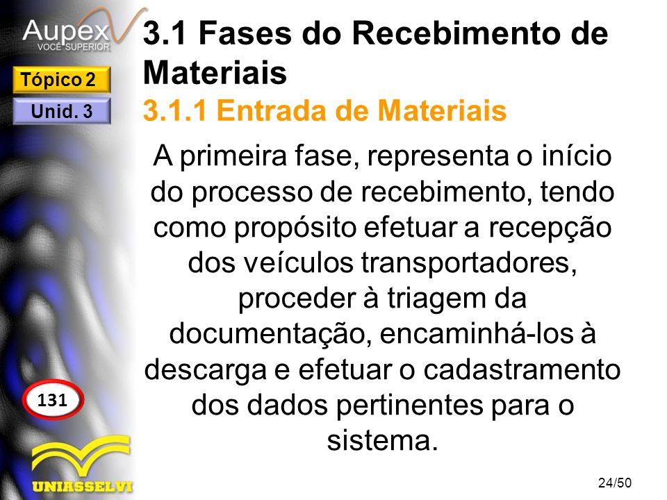 3.1 Fases do Recebimento de Materiais 3.1.1 Entrada de Materiais A primeira fase, representa o início do processo de recebimento, tendo como propósito