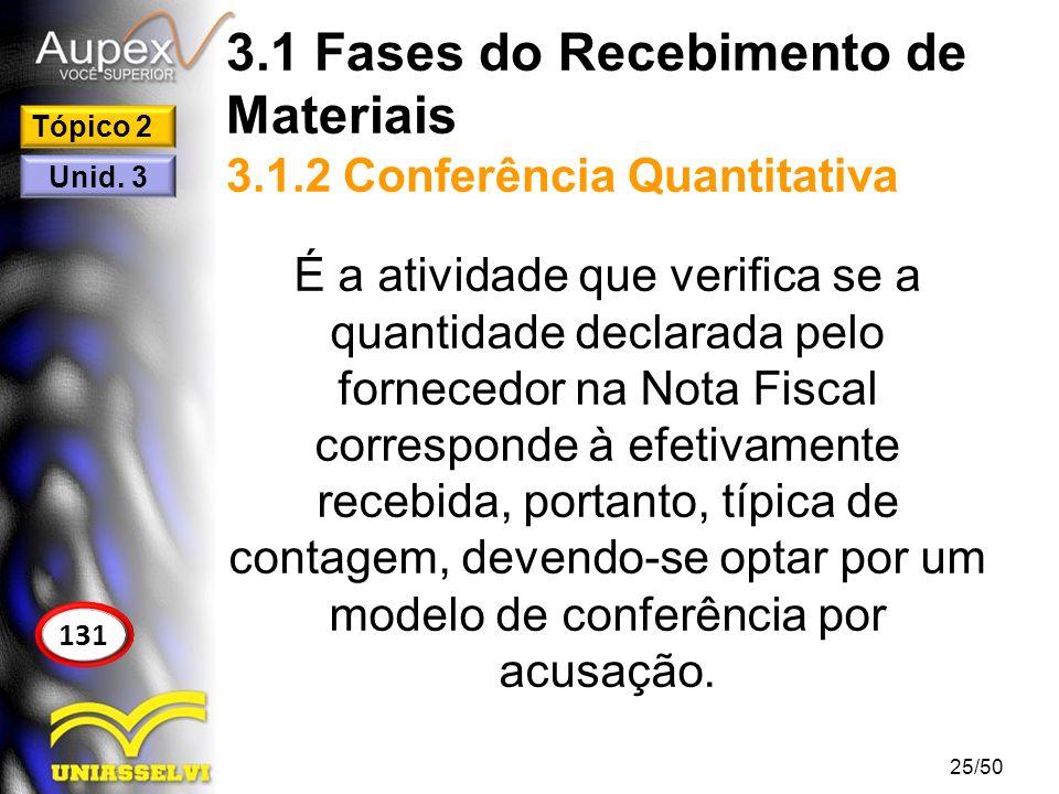 3.1 Fases do Recebimento de Materiais 3.1.2 Conferência Quantitativa É a atividade que verifica se a quantidade declarada pelo fornecedor na Nota Fisc