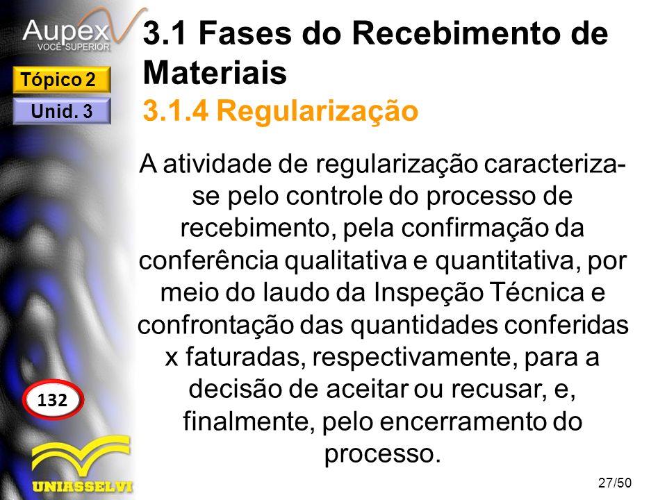 3.1 Fases do Recebimento de Materiais 3.1.4 Regularização A atividade de regularização caracteriza- se pelo controle do processo de recebimento, pela