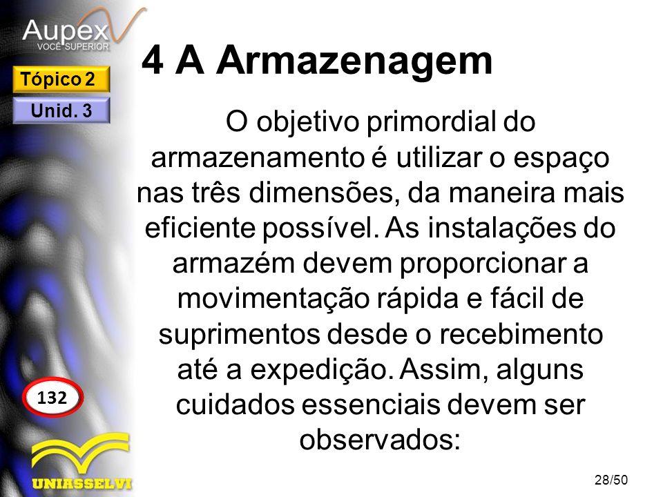 4 A Armazenagem O objetivo primordial do armazenamento é utilizar o espaço nas três dimensões, da maneira mais eficiente possível. As instalações do a