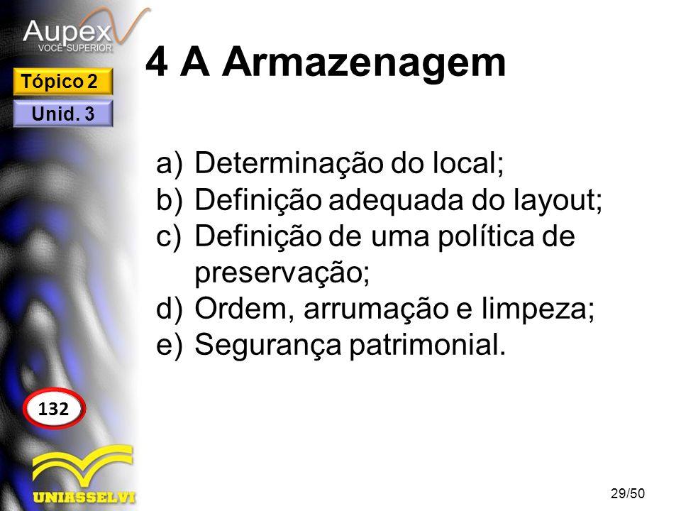 4 A Armazenagem a)Determinação do local; b)Definição adequada do layout; c)Definição de uma política de preservação; d)Ordem, arrumação e limpeza; e)S