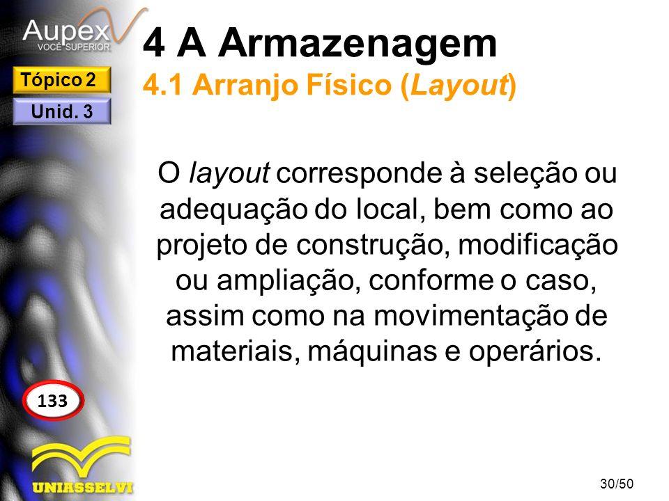 4 A Armazenagem 4.1 Arranjo Físico (Layout) O layout corresponde à seleção ou adequação do local, bem como ao projeto de construção, modificação ou am