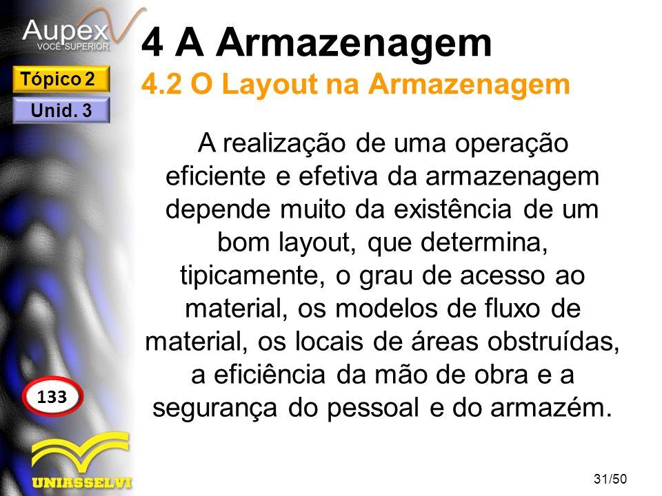 4 A Armazenagem 4.2 O Layout na Armazenagem A realização de uma operação eficiente e efetiva da armazenagem depende muito da existência de um bom layo