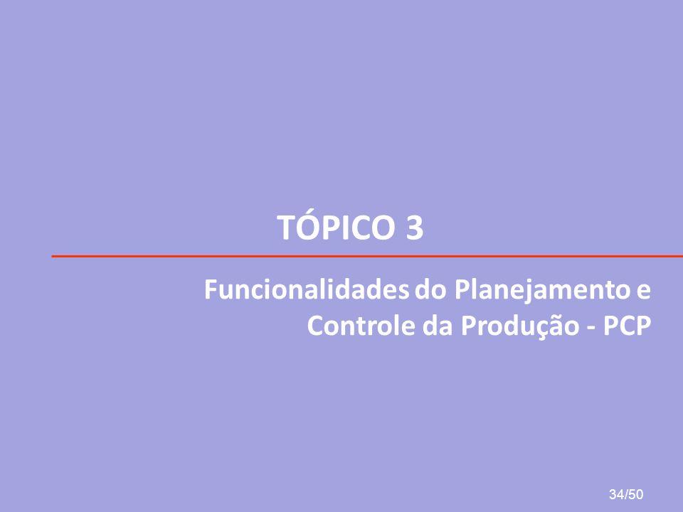 TÓPICO 3 34/50 Funcionalidades do Planejamento e Controle da Produção - PCP