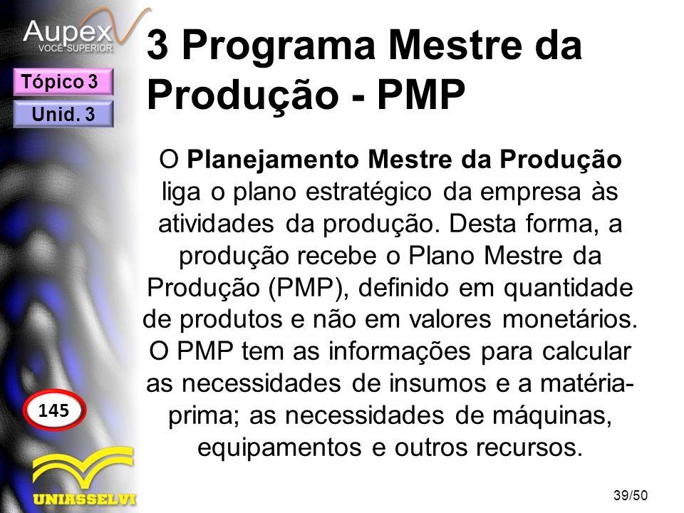 3 Programa Mestre da Produção - PMP O Planejamento Mestre da Produção liga o plano estratégico da empresa às atividades da produção. Desta forma, a pr