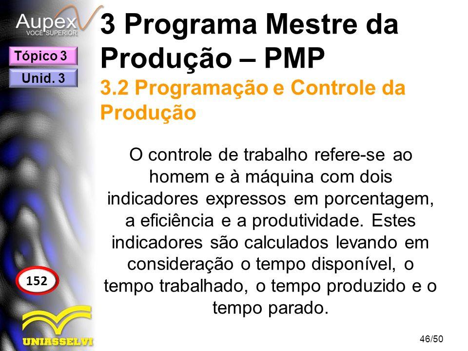 3 Programa Mestre da Produção – PMP 3.2 Programação e Controle da Produção O controle de trabalho refere-se ao homem e à máquina com dois indicadores