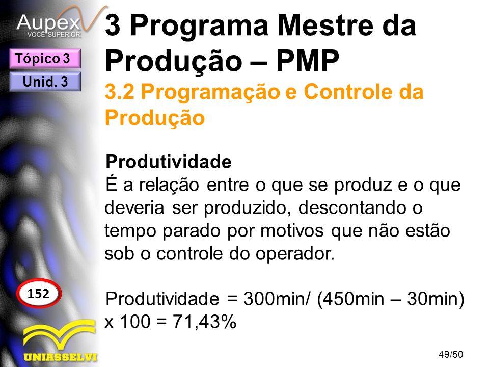 3 Programa Mestre da Produção – PMP 3.2 Programação e Controle da Produção Produtividade É a relação entre o que se produz e o que deveria ser produzi