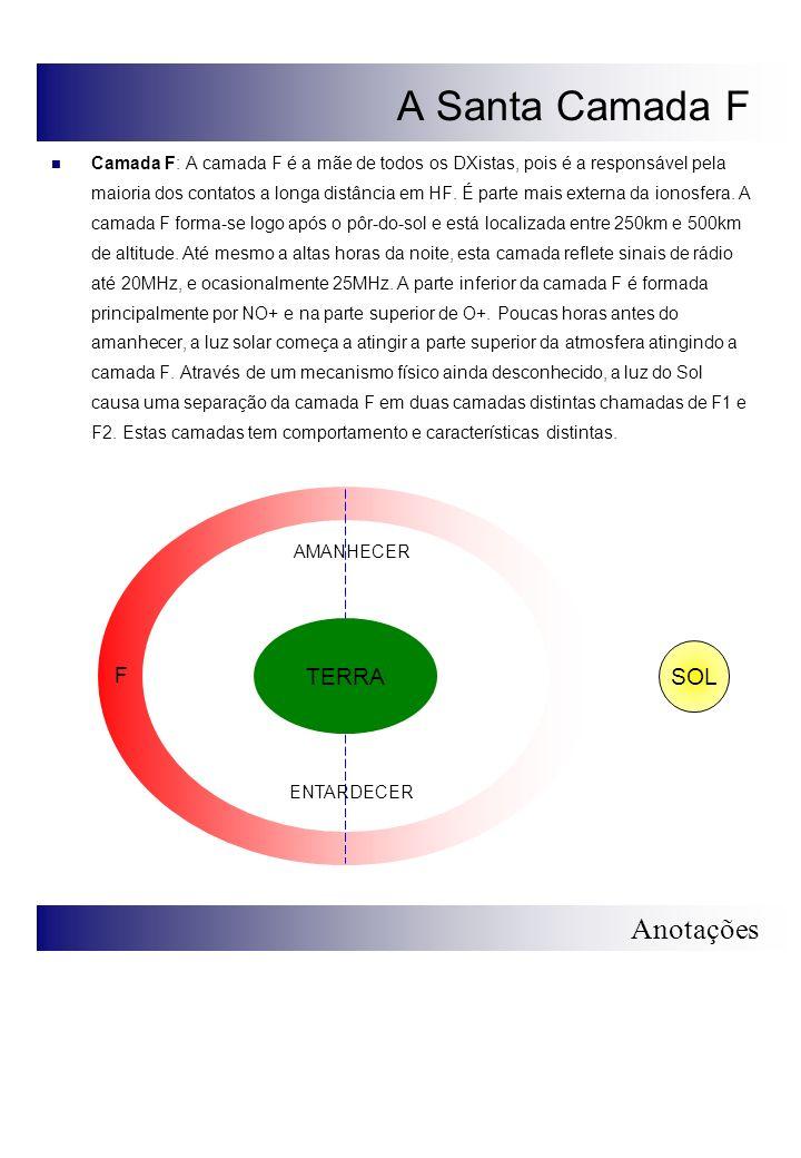 Anotações A Santa Camada F Camada F: A camada F é a mãe de todos os DXistas, pois é a responsável pela maioria dos contatos a longa distância em HF. É