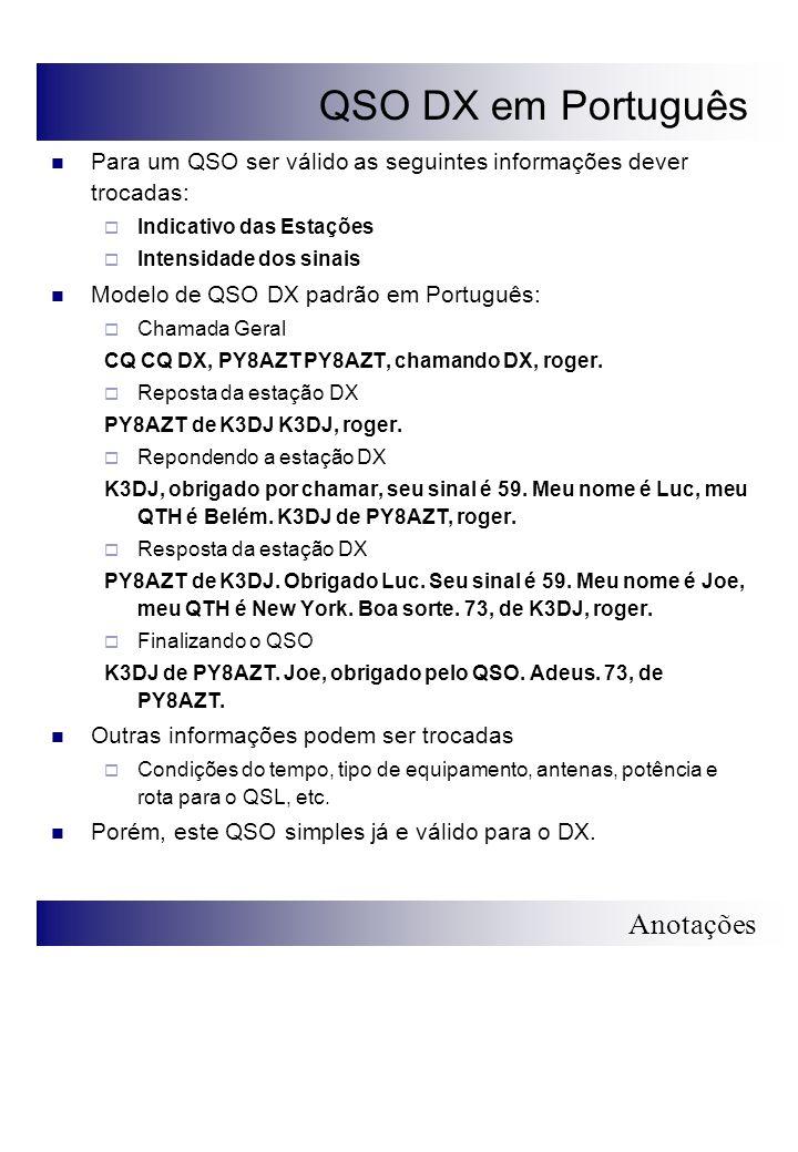 Anotações QSO DX em Português Para um QSO ser válido as seguintes informações dever trocadas: Indicativo das Estações Intensidade dos sinais Modelo de