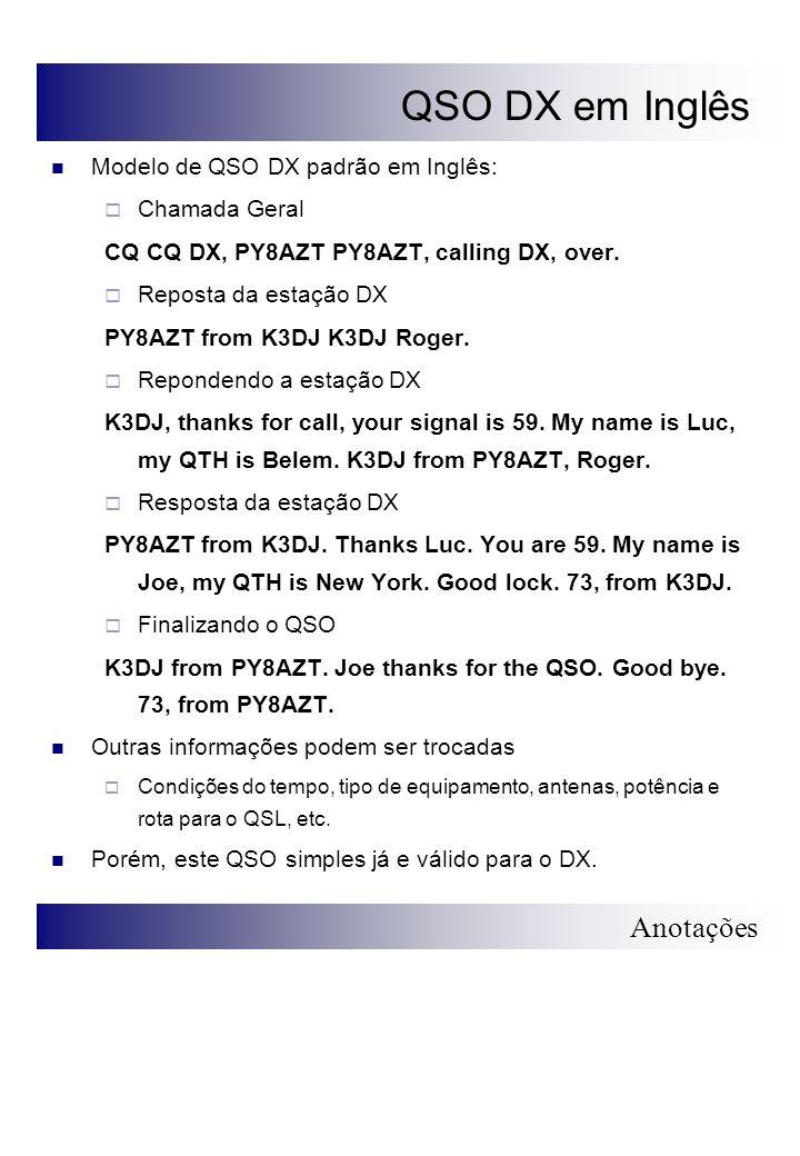 Anotações QSO DX em Inglês Modelo de QSO DX padrão em Inglês: Chamada Geral CQ CQ DX, PY8AZT PY8AZT, calling DX, over. Reposta da estação DX PY8AZT fr