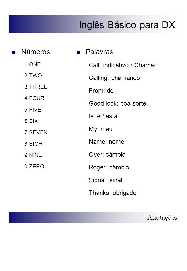 Anotações Inglês Básico para DX Números: 1 ONE 2 TWO 3 THREE 4 FOUR 5 FIVE 6 SIX 7 SEVEN 8 EIGHT 9 NINE 0 ZERO Palavras Call: indicativo / Chamar Call