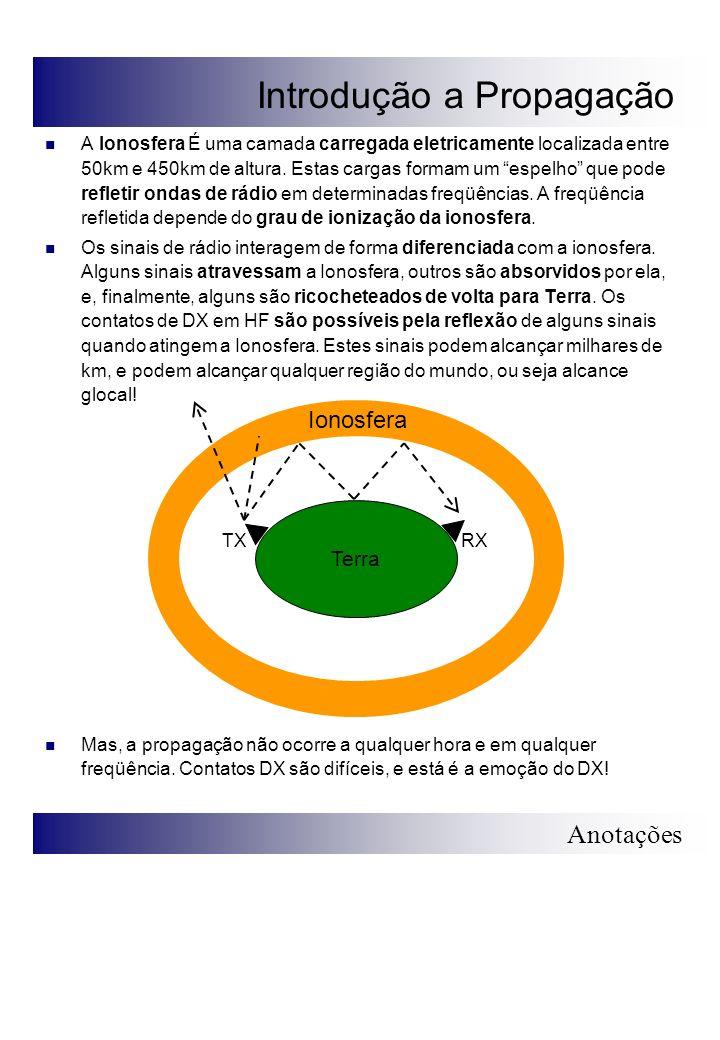 Anotações A Ionosfera É uma camada carregada eletricamente localizada entre 50km e 450km de altura. Estas cargas formam um espelho que pode refletir o