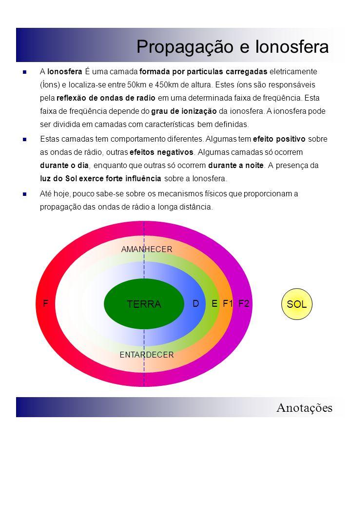 Anotações Ionosfera: Camada D Camada D: A parte mais baixa da ionosfera é chamada de camada D, formada a uma altitude entre 50km e 90km.