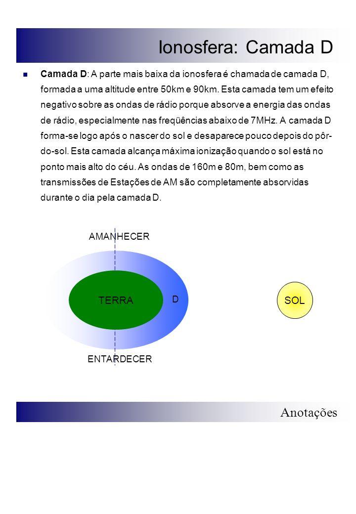Anotações Ionosfera: Camada D Camada D: A parte mais baixa da ionosfera é chamada de camada D, formada a uma altitude entre 50km e 90km. Esta camada t