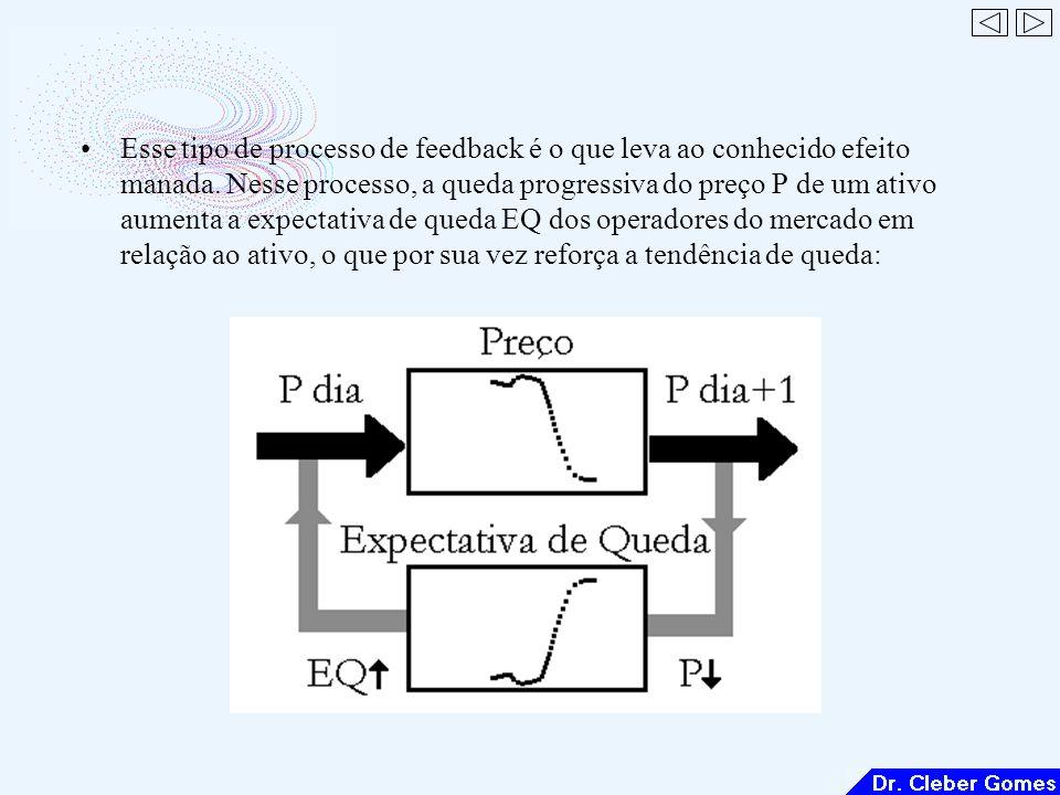 Esse tipo de processo de feedback é o que leva ao conhecido efeito manada.
