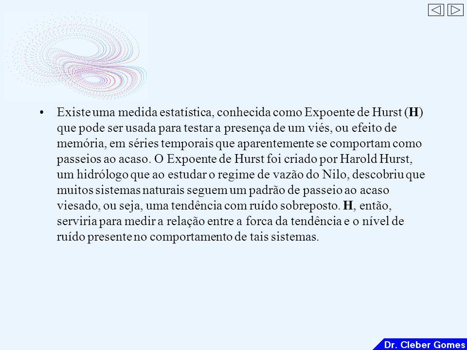 Existe uma medida estatística, conhecida como Expoente de Hurst (H) que pode ser usada para testar a presença de um viés, ou efeito de memória, em séries temporais que aparentemente se comportam como passeios ao acaso.