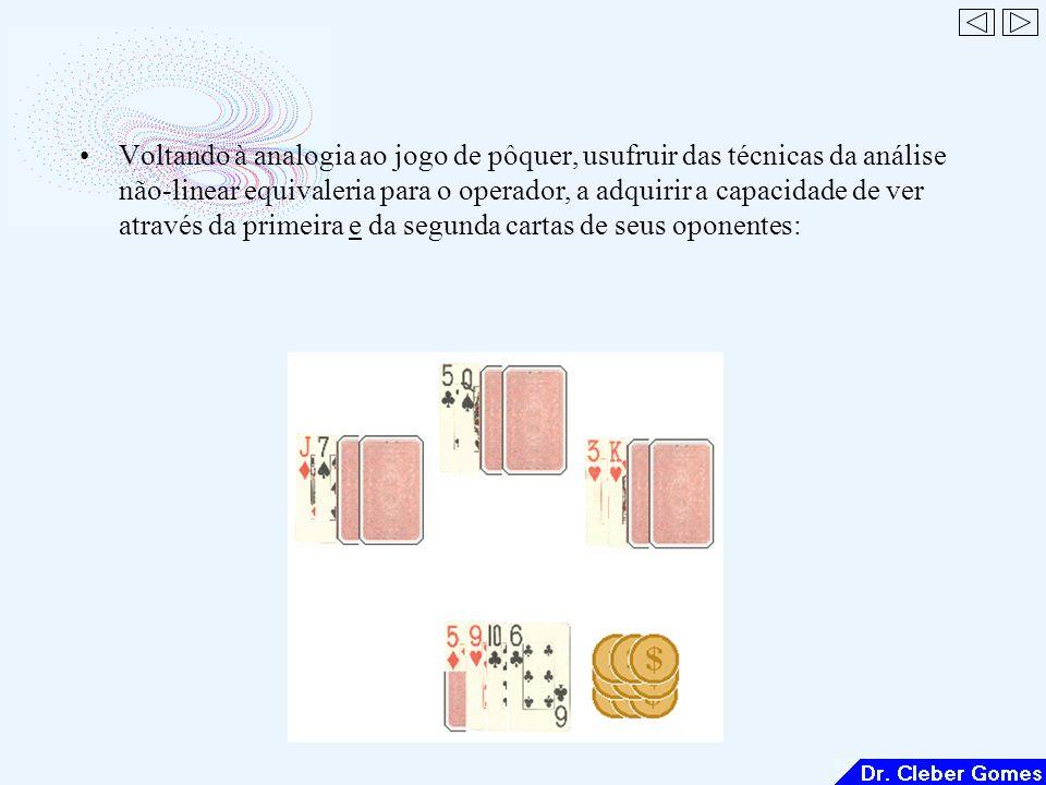 Voltando à analogia ao jogo de pôquer, usufruir das técnicas da análise não-linear equivaleria para o operador, a adquirir a capacidade de ver através da primeira e da segunda cartas de seus oponentes: