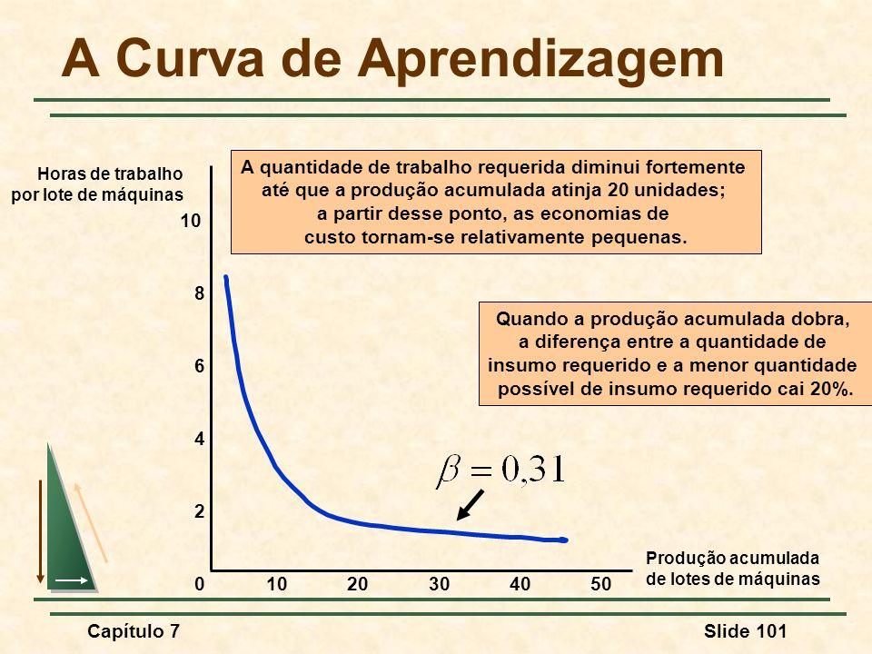 Capítulo 7Slide 101 A Curva de Aprendizagem Produção acumulada de lotes de máquinas Horas de trabalho por lote de máquinas 10203040500 2 4 6 8 10 A qu