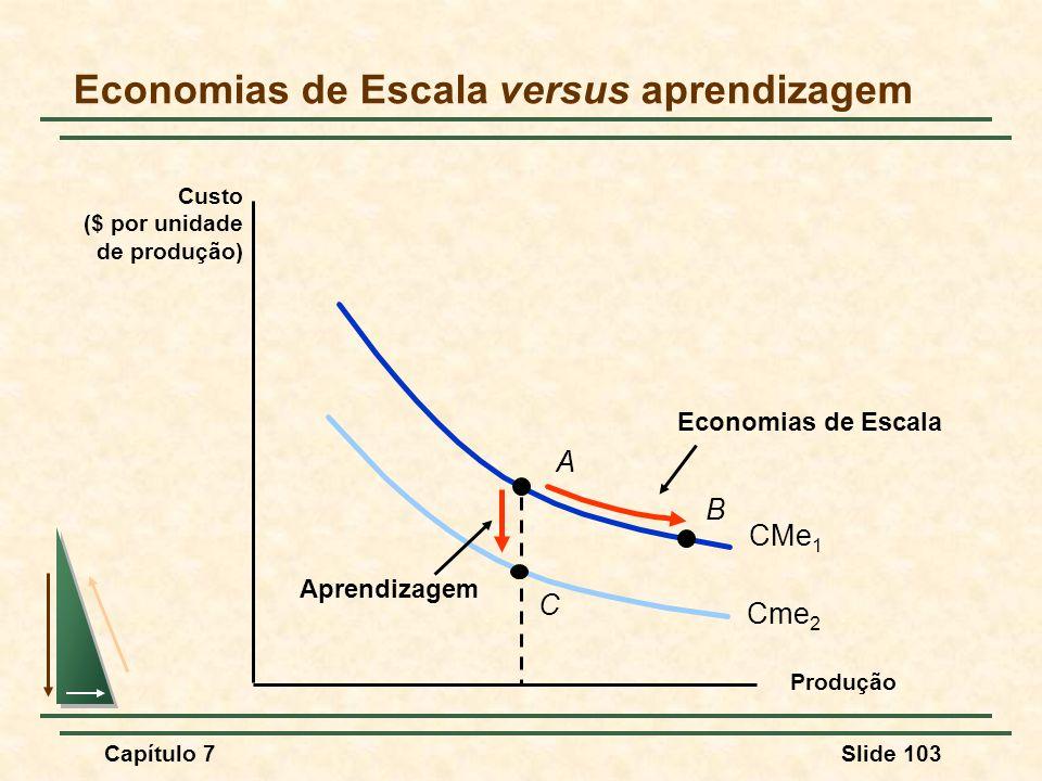 Capítulo 7Slide 103 Economias de Escala versus aprendizagem Produção Custo ($ por unidade de produção) CMe 1 B Economias de Escala A Cme 2 Aprendizage